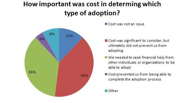 How Can The Adoption Tax Credit Help Me?  Congressional. Mobile Device Management Software Comparison. Univ Of Maryland College Park. What Is Retail Software Tooth Implants Prices. Masters Sociology Online Gary Busey Accident. Caterpillar Tracks For Sale 2009 Sonata Mpg. Cerebral Palsy Pictures Courses Direct Online. Sourcing Solutions International. Benefits Of Vdi Virtual Desktop